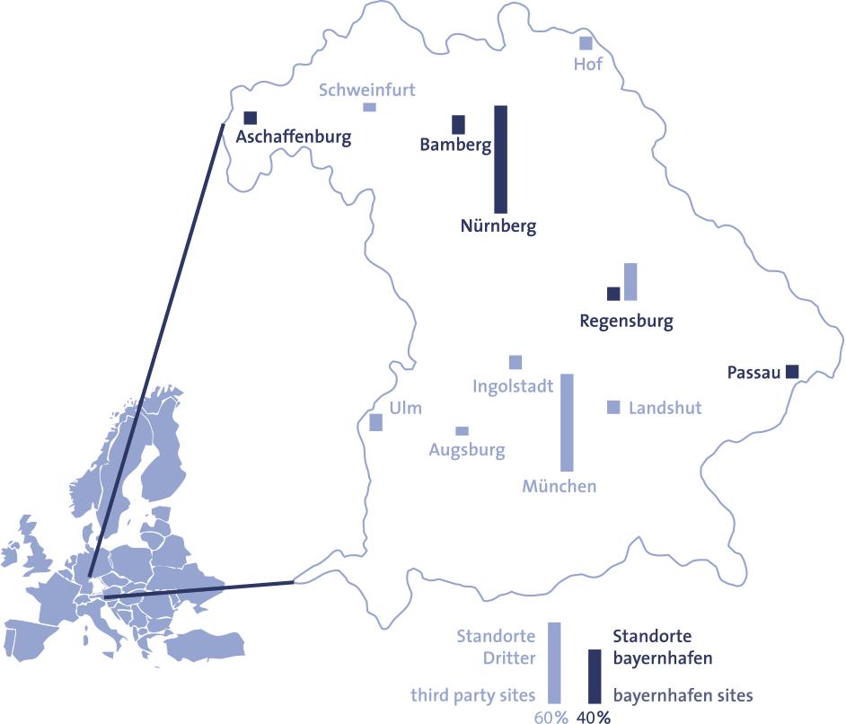 Grafik Kapazitäten im Kombinierten Verkehr in Bayern